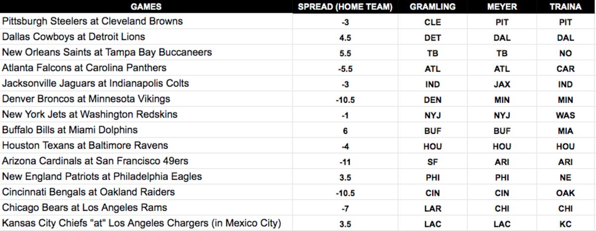 nfl betting predictions week 11