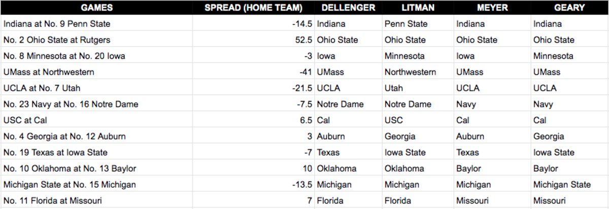 betting college football week 12 picks