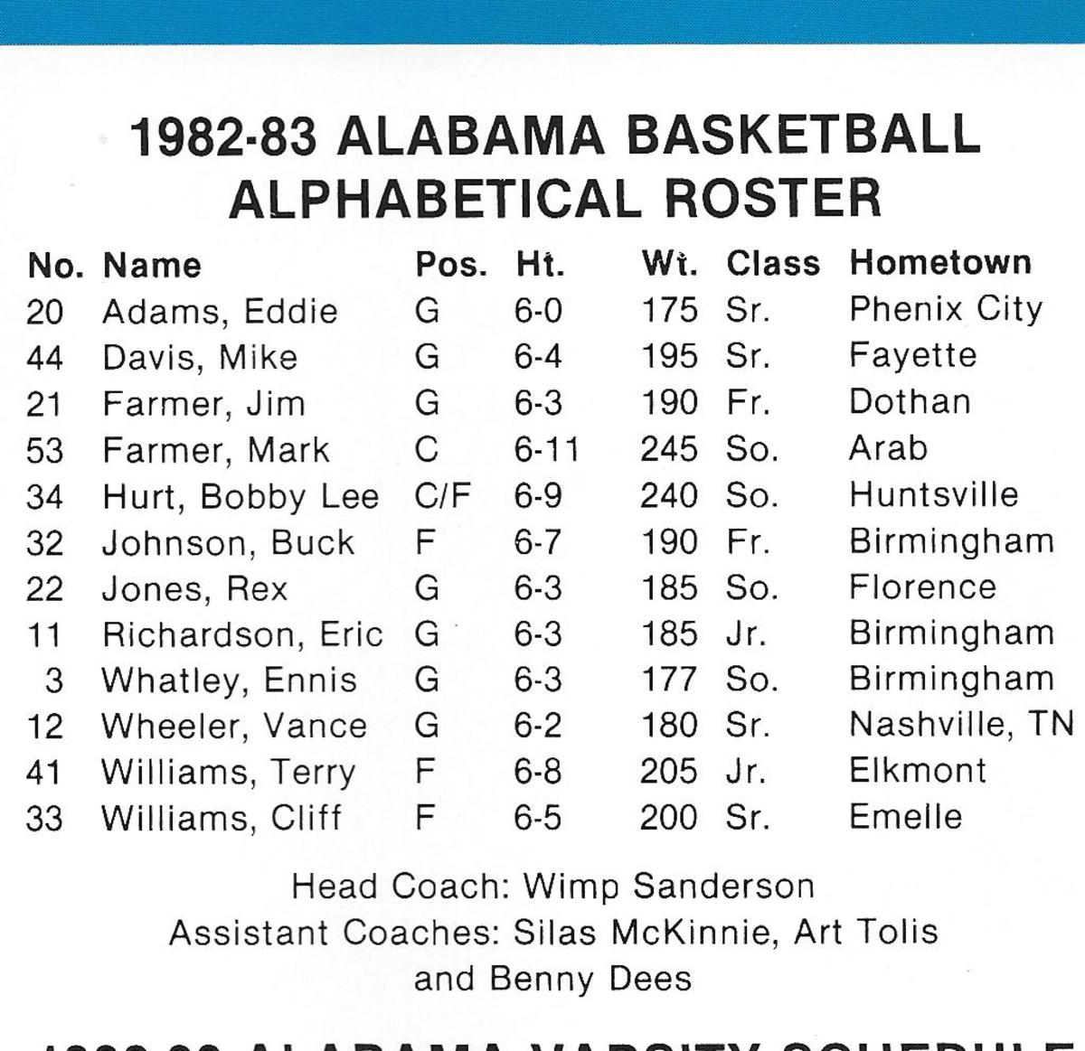 Alabama's roster at the UCLA game.