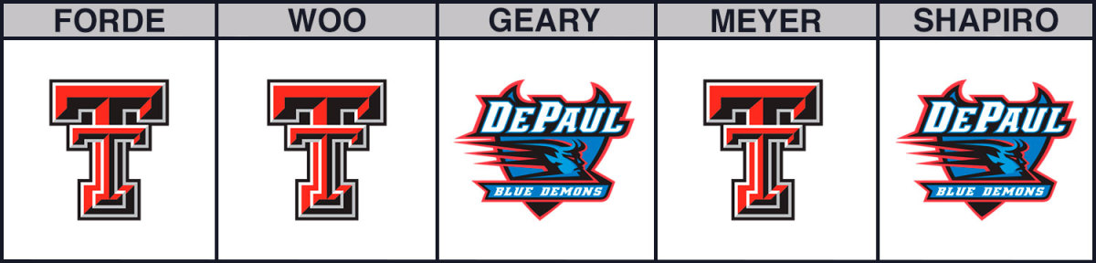 texas-tech-vs-depaul-cbb-picks