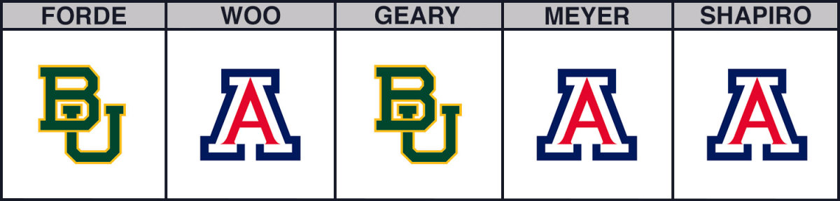 baylor-vs-arizona-cbb-picks