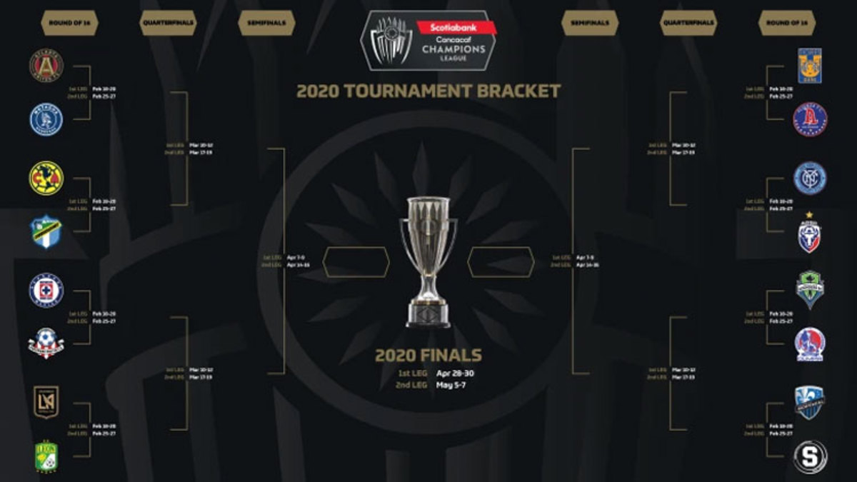 concacaf-champions-league-bracket