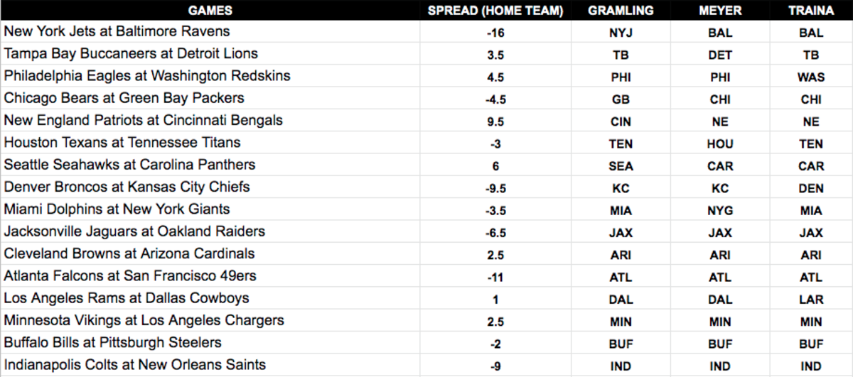 Nfl Expert Week 15 Predictions Picks Best Bets Against The Spread Sports Illustrated