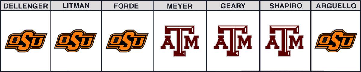 oklahoma-state-vs-texas-am-bowl-game-picks