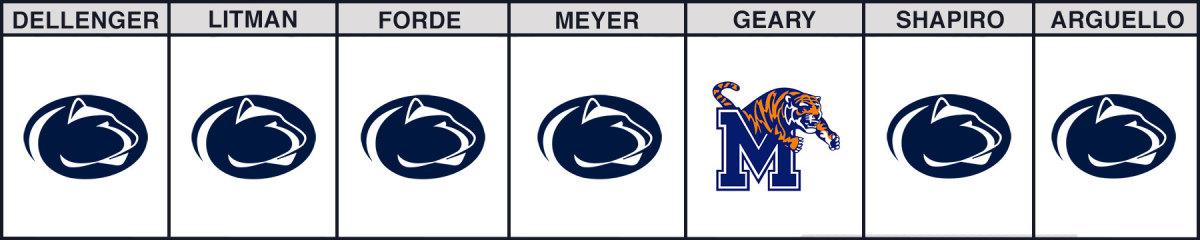 penn-state-vs-memphis-bowl-picks
