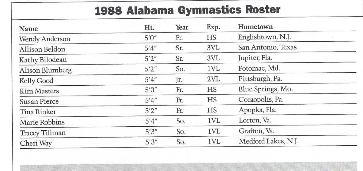 The National Champions roster.