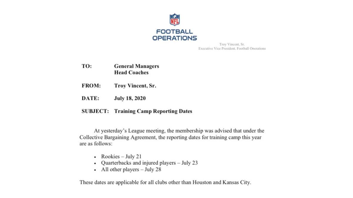 NFL Training Camp Dates