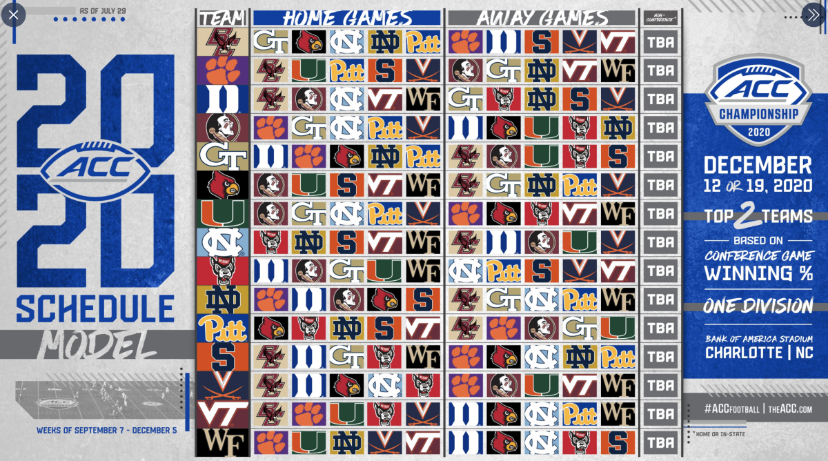 New 2020 ACC Football Schedule