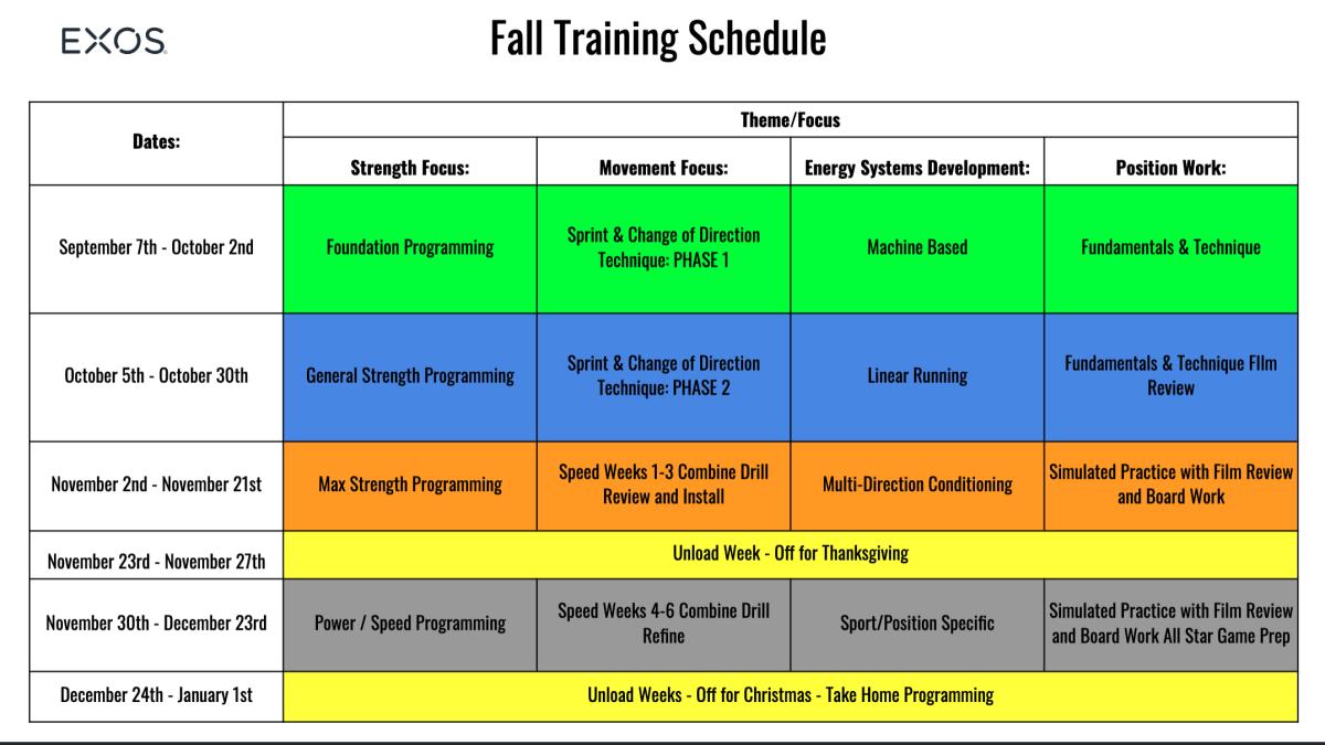 exos-fall-training-schedule-maqb