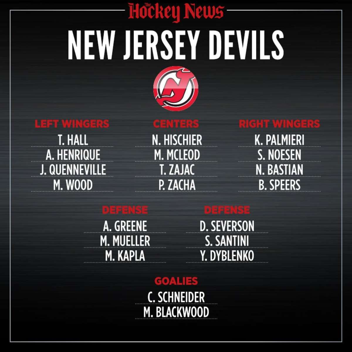 new jersey devils lines