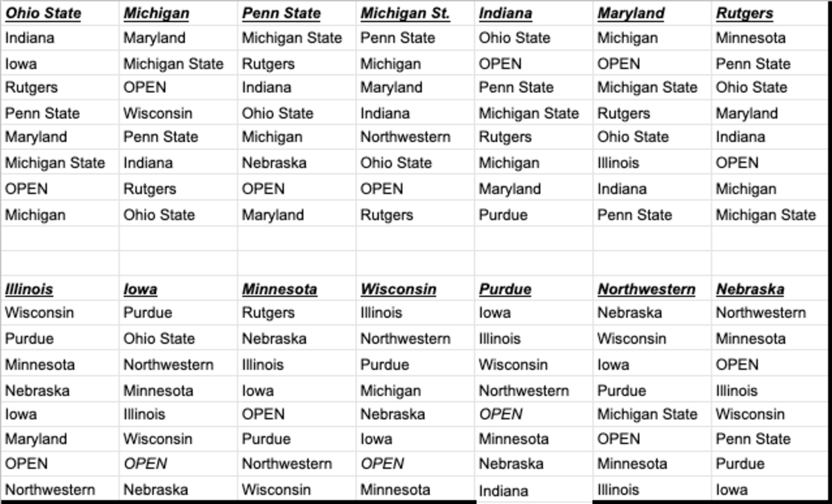 Each team's 7-game 2021 winter football Big Ten Conference schedule with an open week worked in.