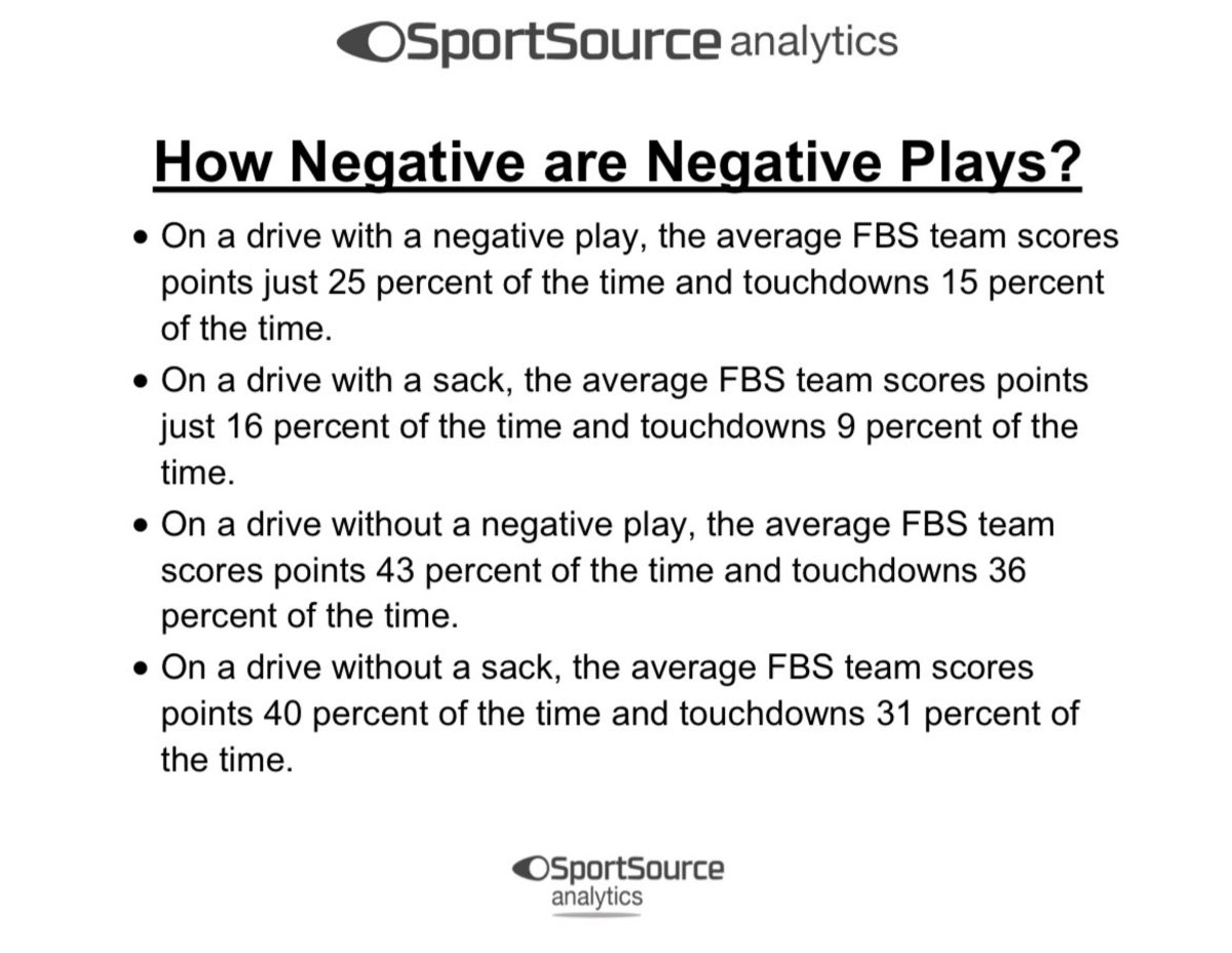 Credit to SportSource Analytics for Research and Graphic