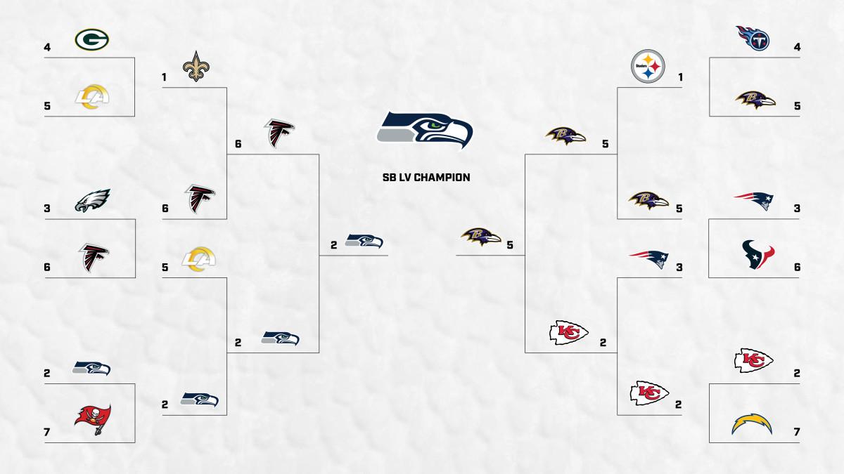 ORR-2020-NFL-PLAYOFFS-PREDICTIONS
