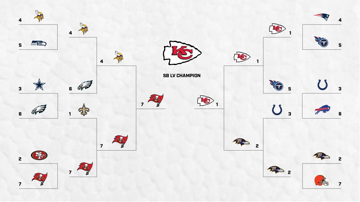 BISHOP-2020-NFL-PLAYOFFS-PREDICTIONS