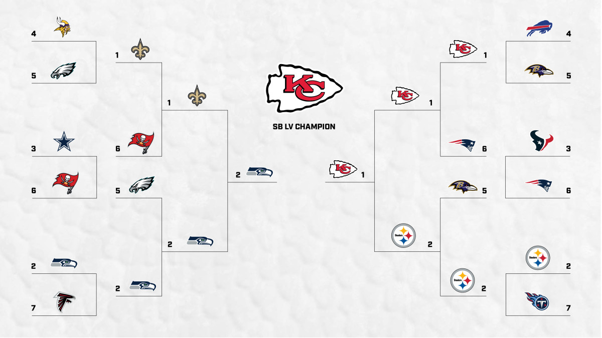 GOLDICH-2020-NFL-PLAYOFFS-PREDICTIONS