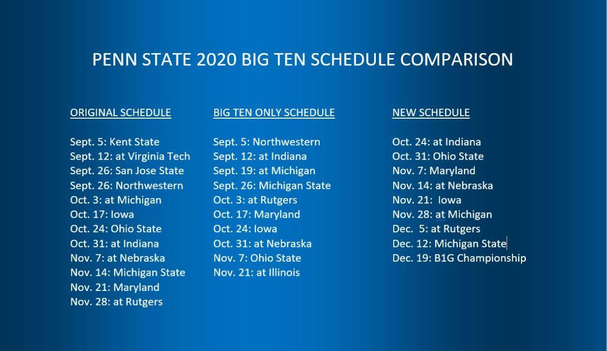 Penn State 2020 schedule comparison