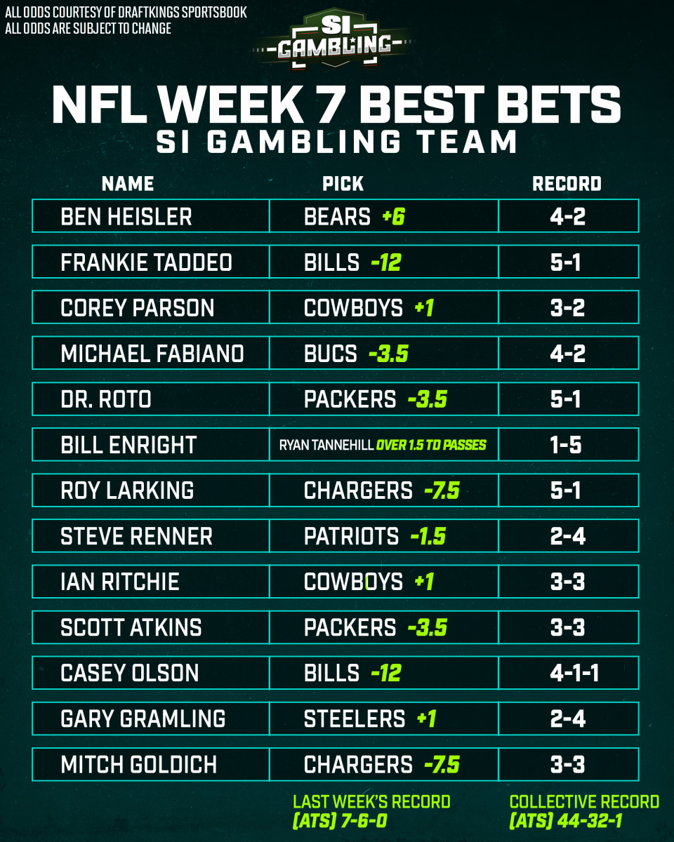 Sports betting lines this week which way money is being bet on which sude