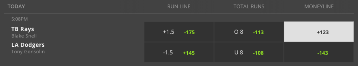 Odds via DraftKings Sportsbook - Game Time 8:08 p.m. ET