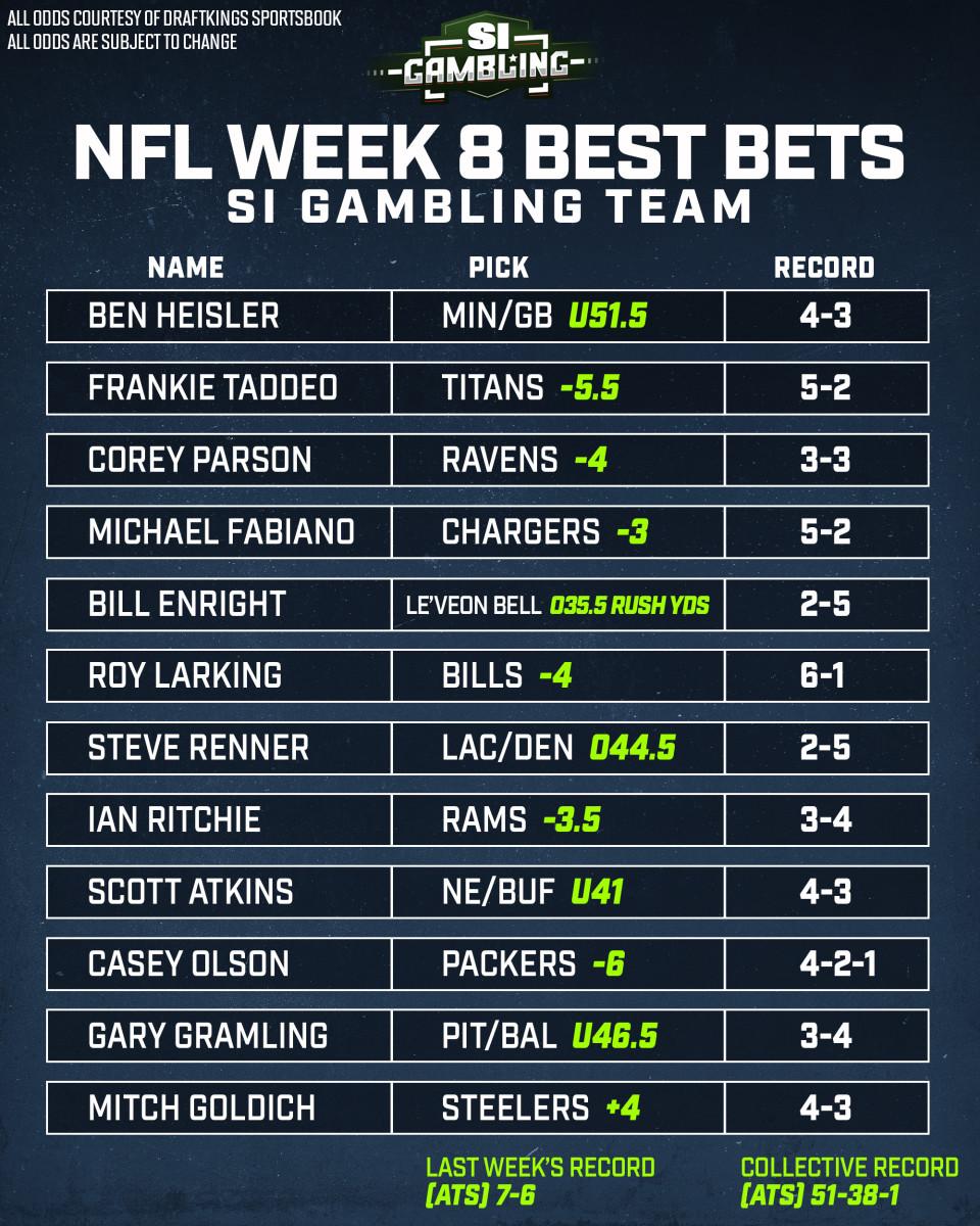 Nfl week 8 betting odds tottenhan vs chelsea betting tips