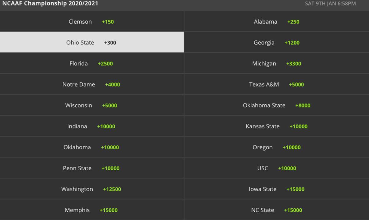 Odds via DraftKings Sportsbook on 10/30/20