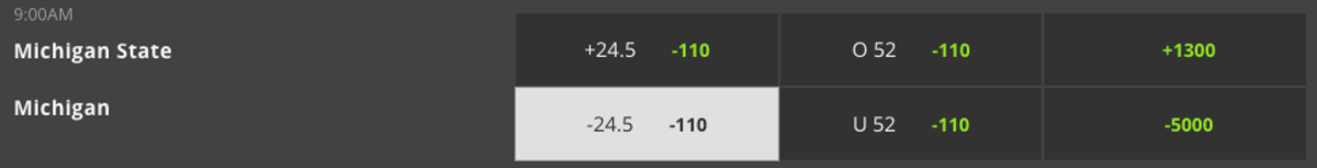 Odds via DraftKings Sportsbook - Game Time 12:00 p.m.. ET