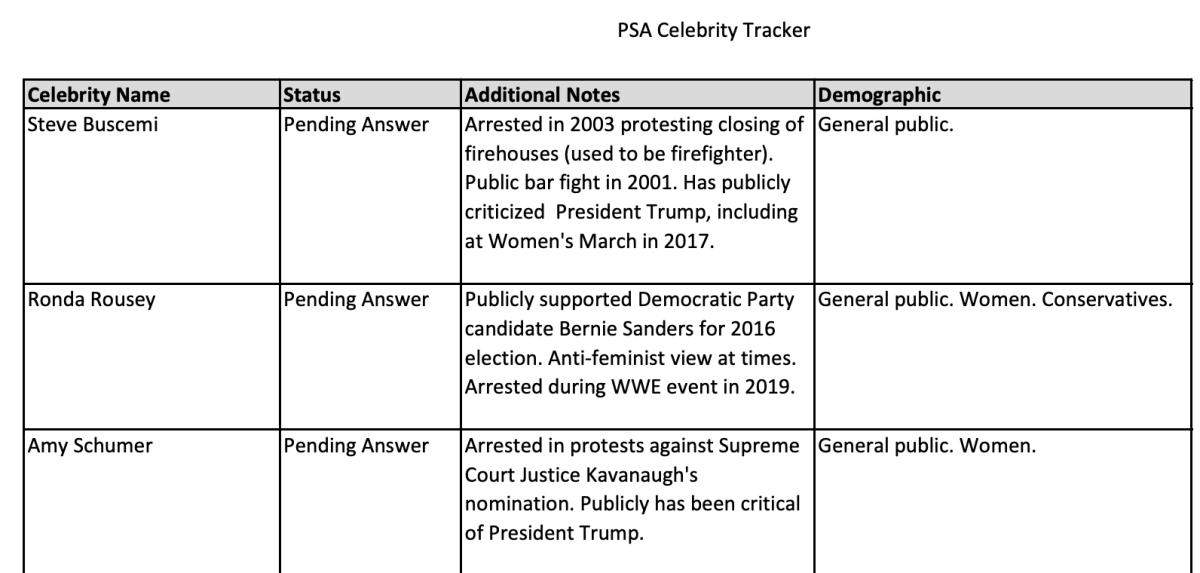 capture d'écran du document HHS sur Ronda Rousey