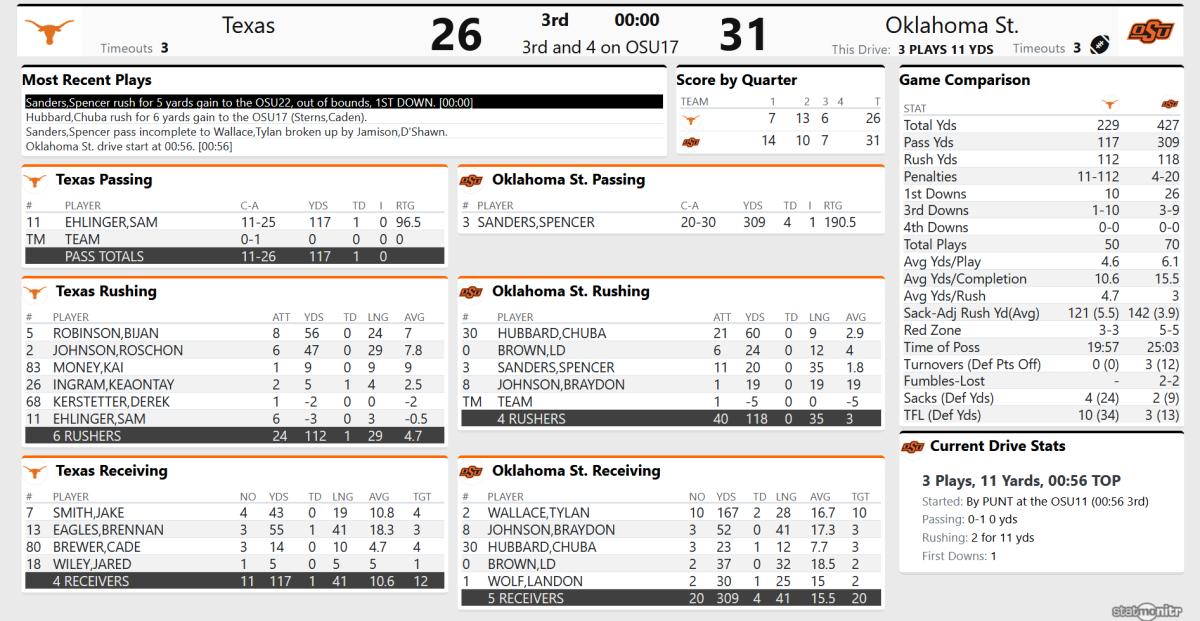 Screenshot_2020-10-31 Tex 26, OSU 31 - (QTR 3)