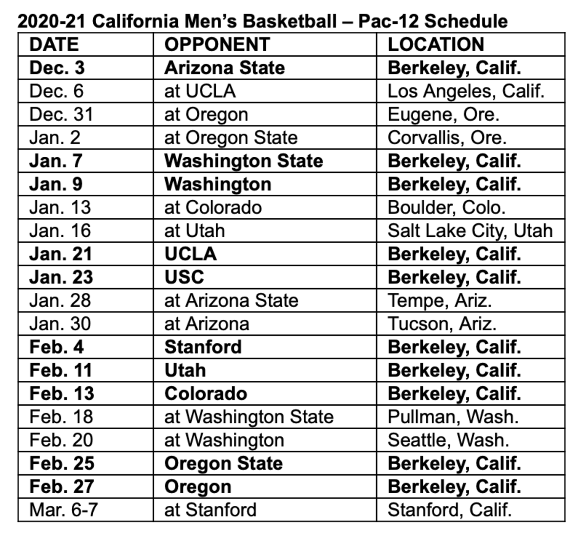 Cal 2020-21 Pac-12 basketball schedule