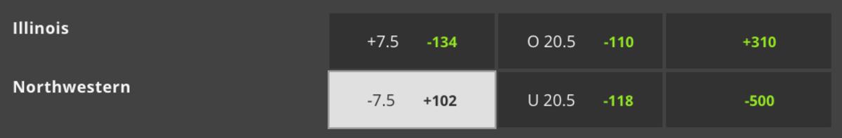 Sunday football betting lines isner vs chardy betting expert nfl