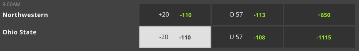 Odds via DraftKings Sportsbook – Game Time 12:00 p.m. ET