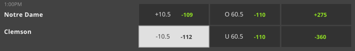 Odds via DraftKings Sportsbook – Game Time 4:00 p.m. ET