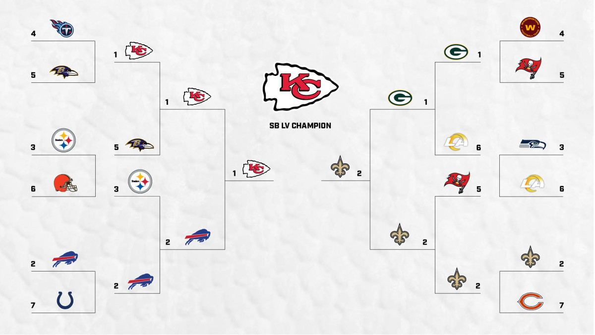 Nfl Playoff Predictions Who Will Win Super Bowl Lv Sports Illustrated
