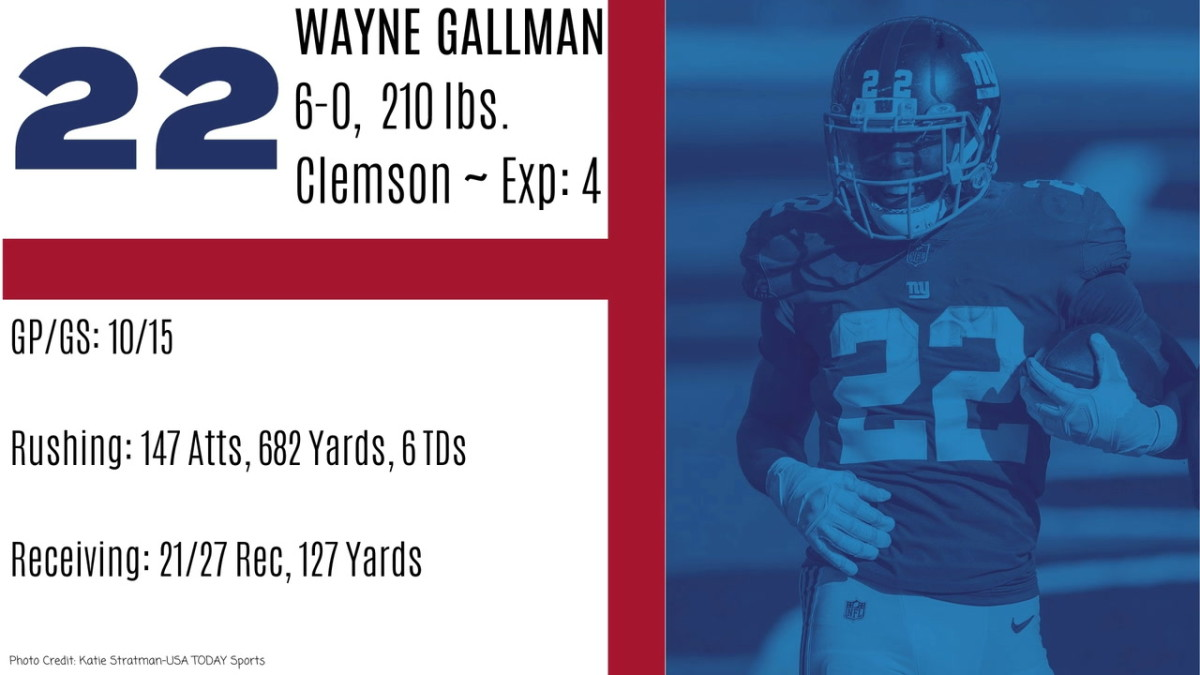 gallmancard