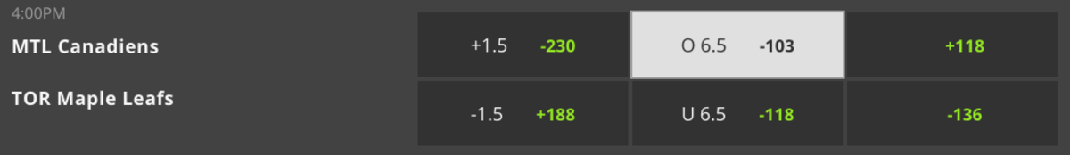 Odds via DraftKings Sportsbook – Game Time 7:00 p.m. ET