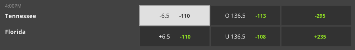 Betting Odds via DraftKings Sportsbook – Game Time 7:00 p.m. ET