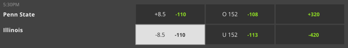 Betting Odds via DraftKings Sportsbook – Game Time 8:30 p.m. ET