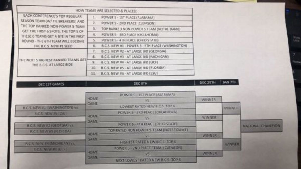 Jim Harbaugh's 11-team playoff concept