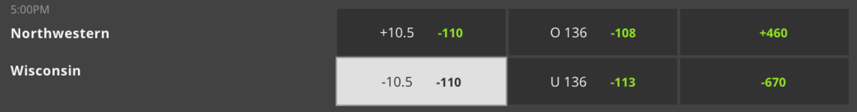 Betting Odds via DraftKings Sportsbook – Game Time 8:00 p.m. ET
