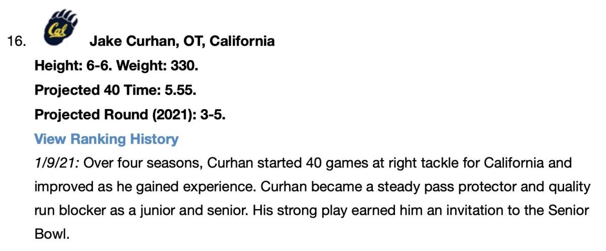 Walter Football's analysis of Cal tackle Jake Curhan