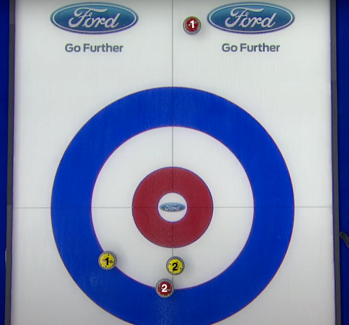 All images via World Curling TV YouTube