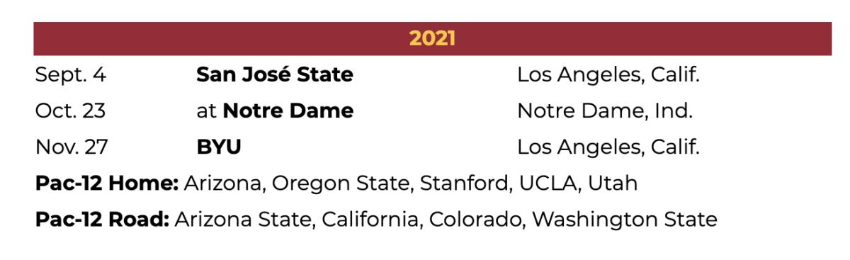 USC Football's 2021 Schedule