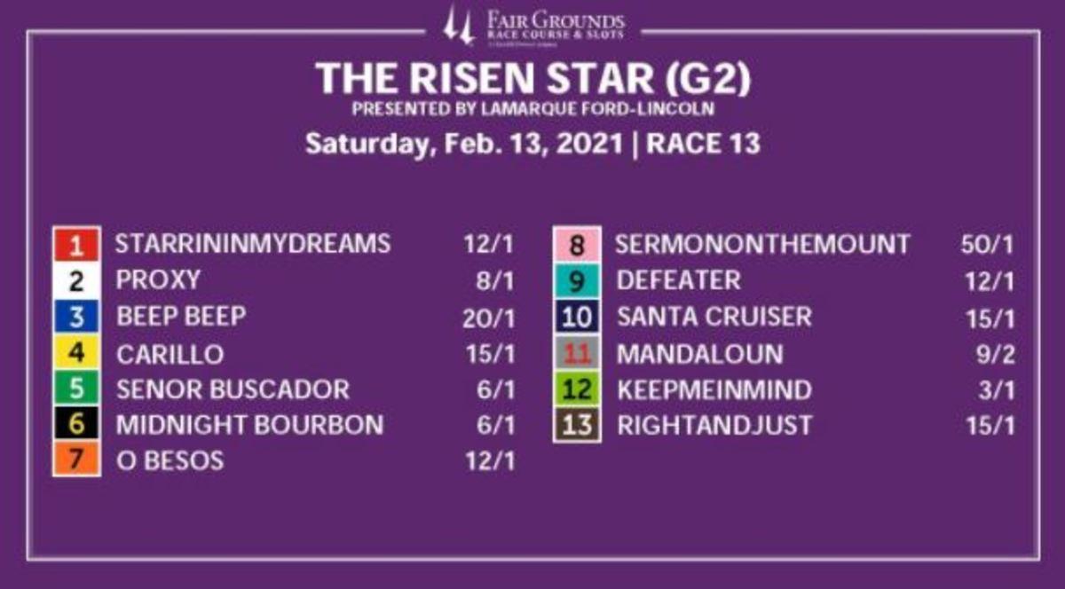 Odds courtesy of Fair Grounds Racetrack