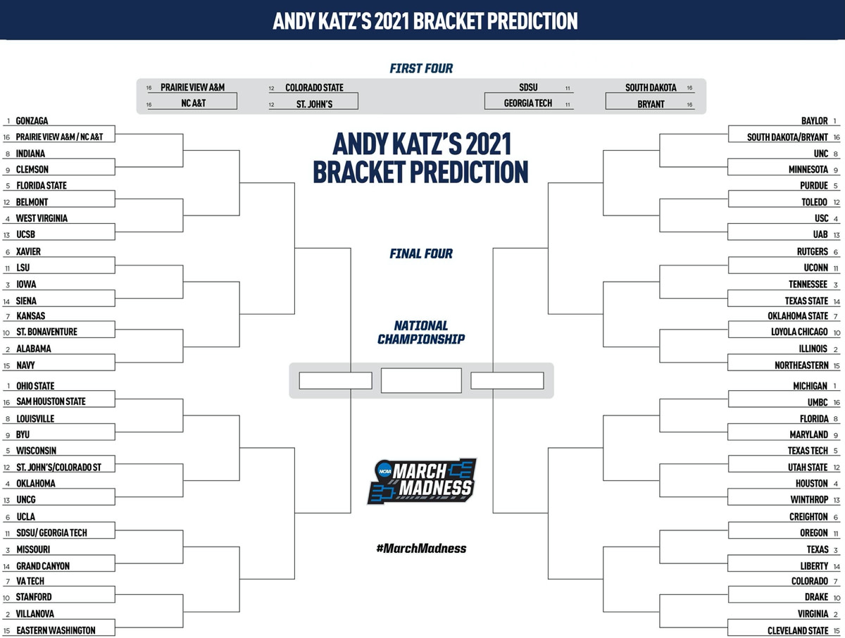 Andy Katz, CBS Sports