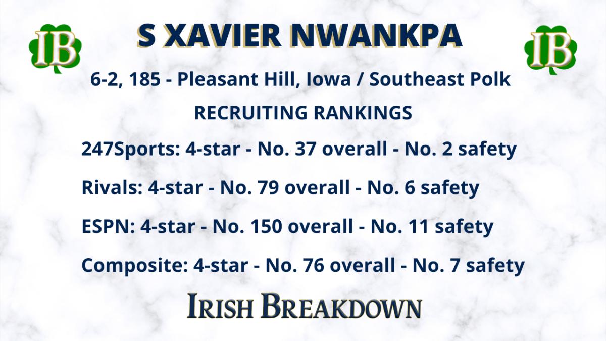 Xavier Nwankpa Rankings