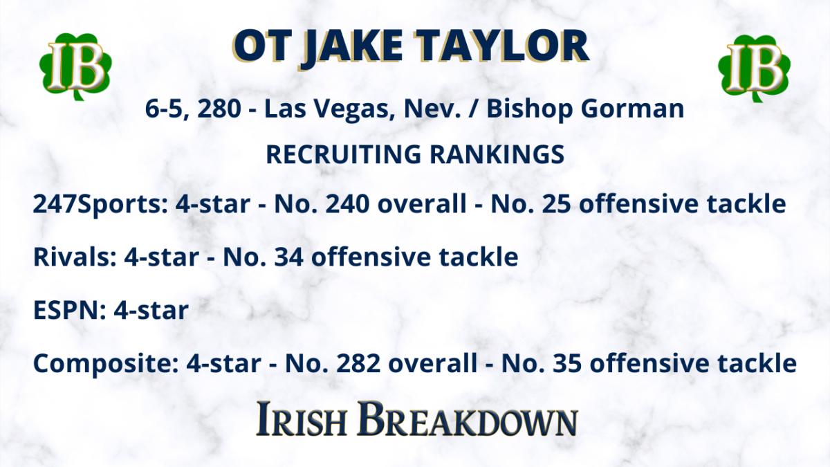 Jake Taylor Ranking