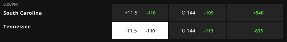 Betting Odds via DraftKings Sportsbook – Game Time 9:00 p.m. ET