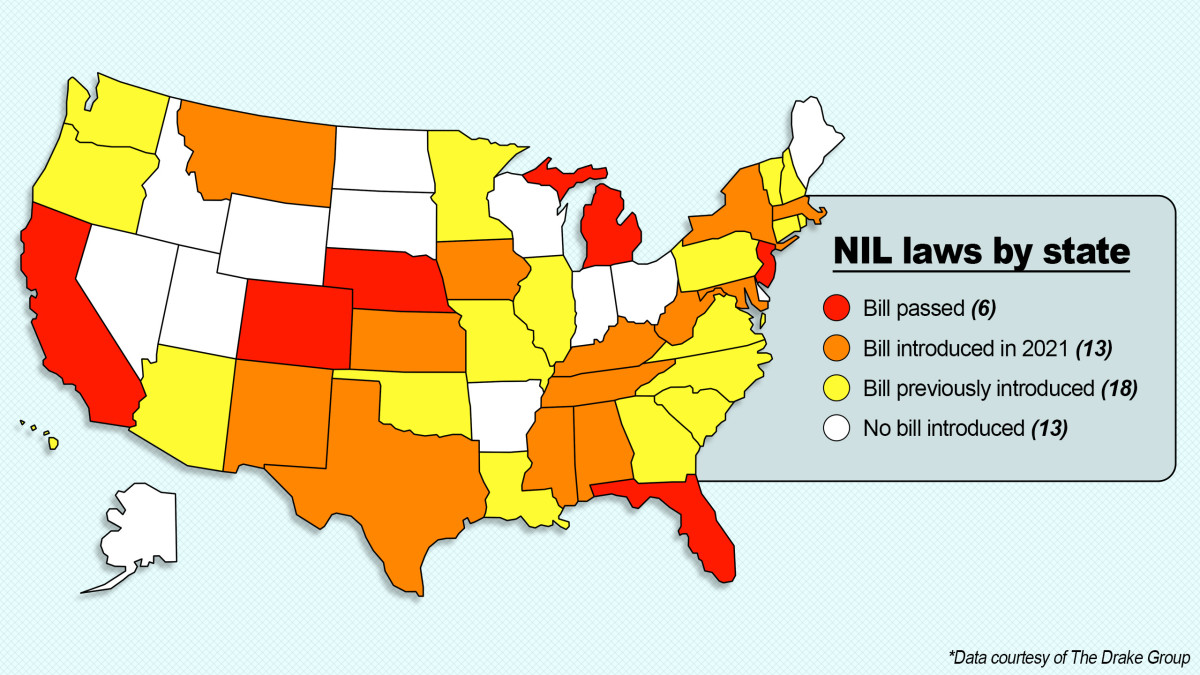 NIL laws by state