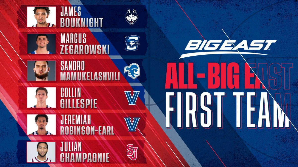 Photo courtesy of the Big East