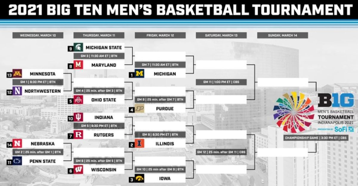 Bracket courtesy of the Big Ten Conference