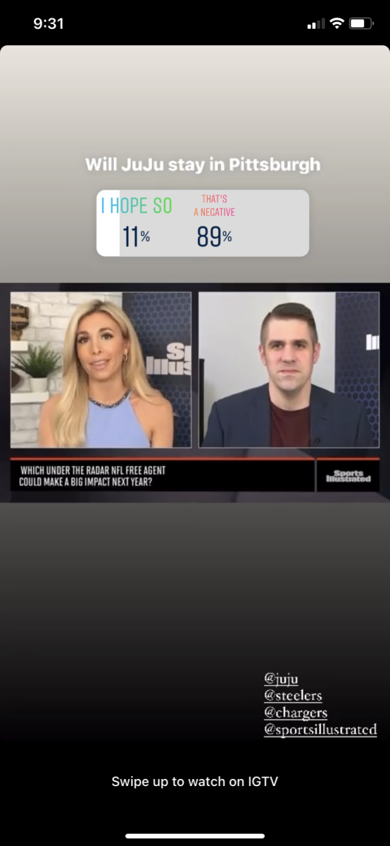 SI takes a poll on JuJu Smith-Schuster's future in Pittsburgh